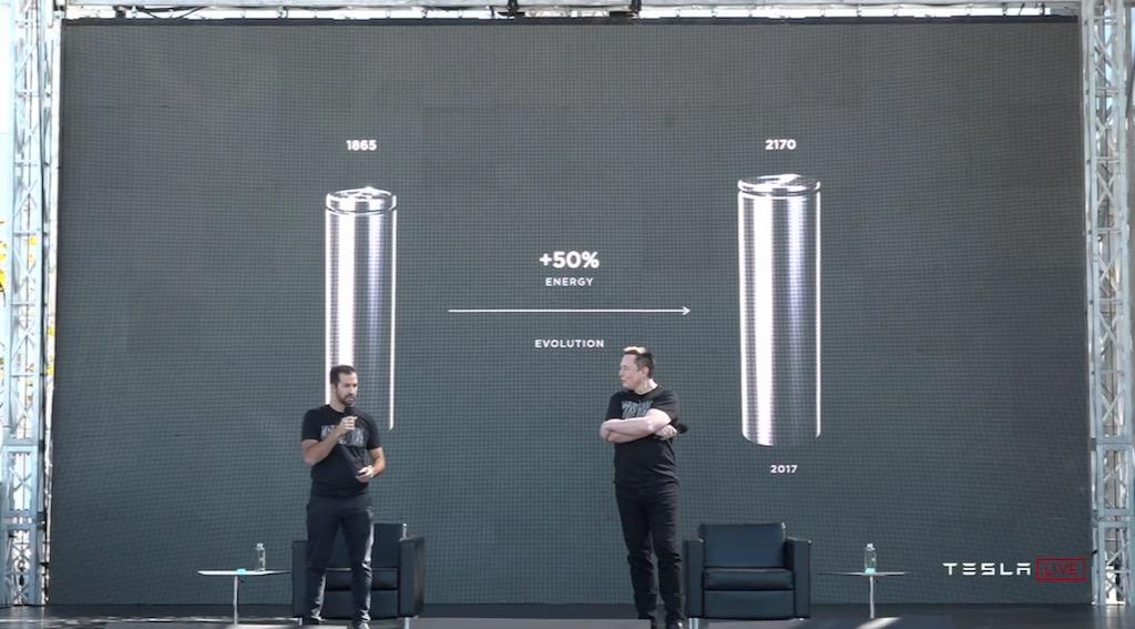 Tesla Batteryday